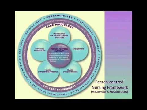 Dementia: Person-Centered Care and Relationships