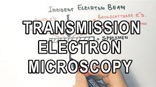 Principle Of Transmission Electron Microscopy