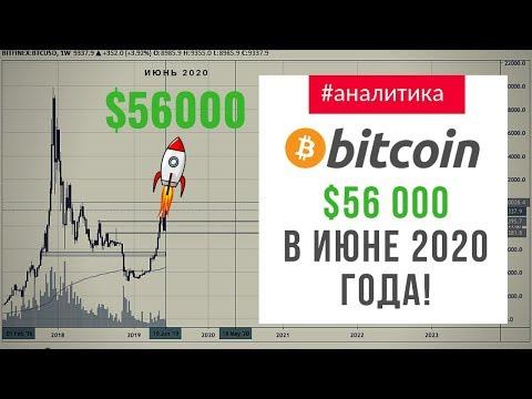 $56 000 ЗА 1 БИТКОИН ЛЕТОМ 2020 ГОДА