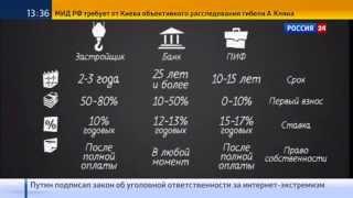 Как купить квартиру без ипотеки и первого взноса(, 2015-07-15T17:24:45.000Z)