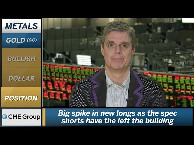 October 22 Metals Commentary: Todd Colvin