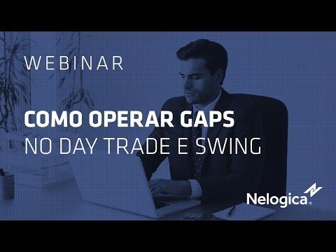 Como operar Gaps no Day Trade e Swing - Palestra Online