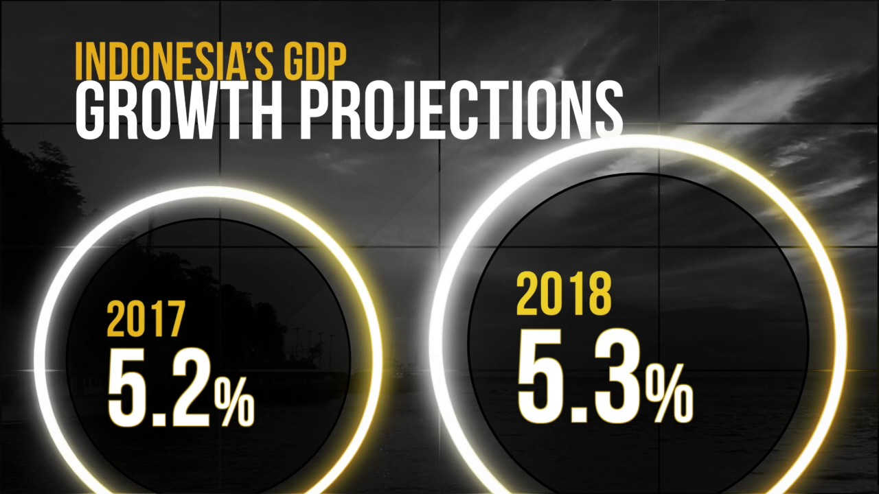 June 2017 Indonesia Economic Quarterly