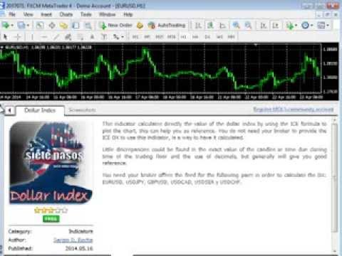 Dollar And Euro Index para metatrader 4