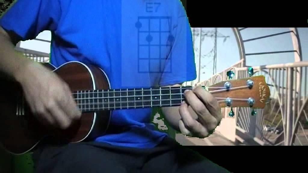 Happy - Pharrell Williams - Play along Ukulele Cover with chords ...
