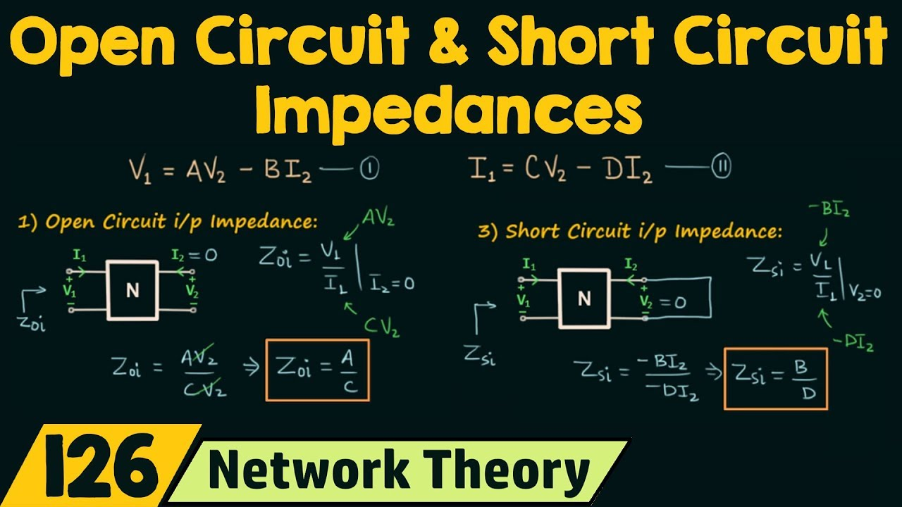 Image Of An Open Circuit And A Closed Circuit