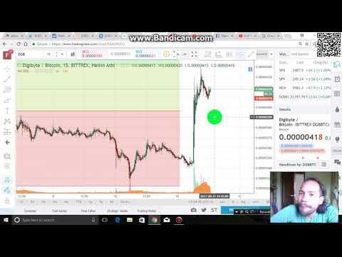 Fibonacci Levels applied to Crypto / Easy Explanation / Genesis Mining Profits.