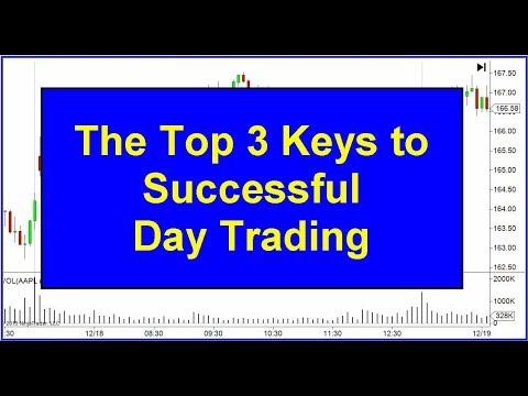 Day Trading Basics Part 1