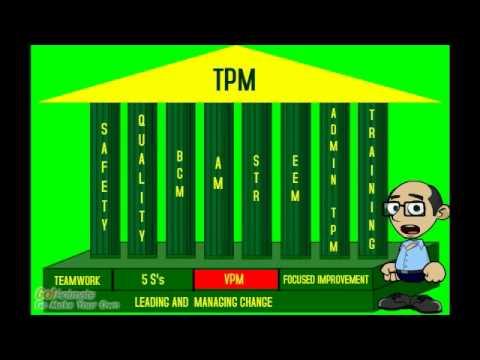 EPISODE 3: TPM BEST PRACTICES - YouTube