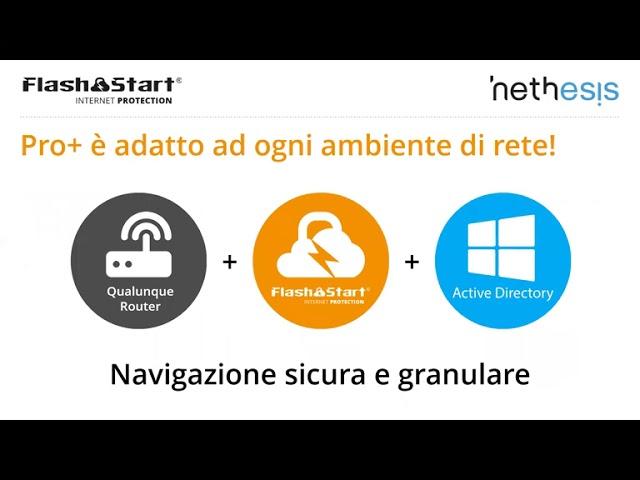 Protezione Malware e contenuti FlashStart