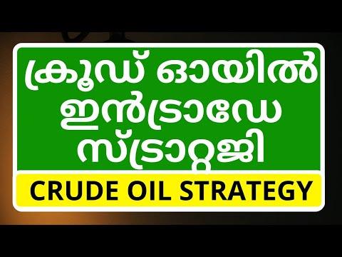 ക്രൂഡ് ഓയിൽ സ്ട്രാറ്റജി | Crude oil Strategy