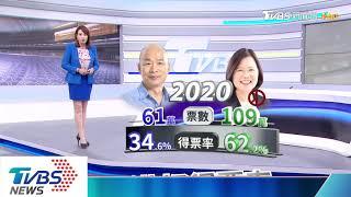 【十點不一樣】罷免門檻58萬票 韓國瑜2次選舉港都得票數消長埋結局?