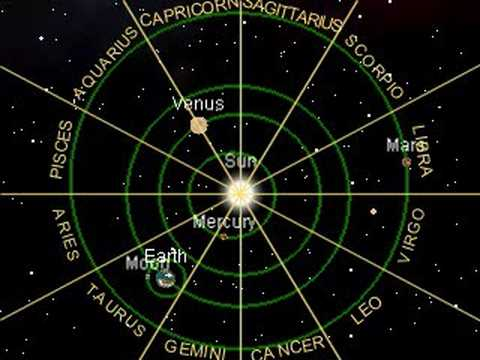 Astrology Lesson #1
