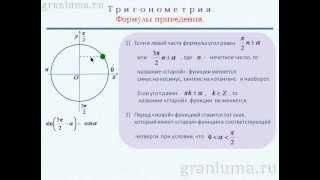 Тригонометрия. Формулы приведения.