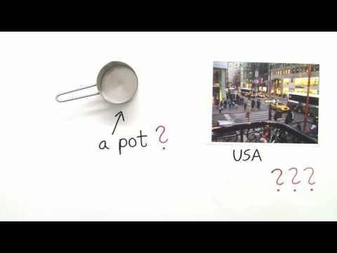 Die USA: Salad Bowl oder Melting Pot? | Englisch | Landeskunde