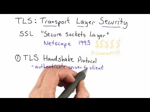 Transport Layer Security - Applied Cryptography