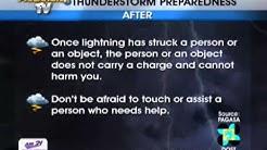 Panahon.TV   June 21, 2014, 5:00AM (FORECAST)