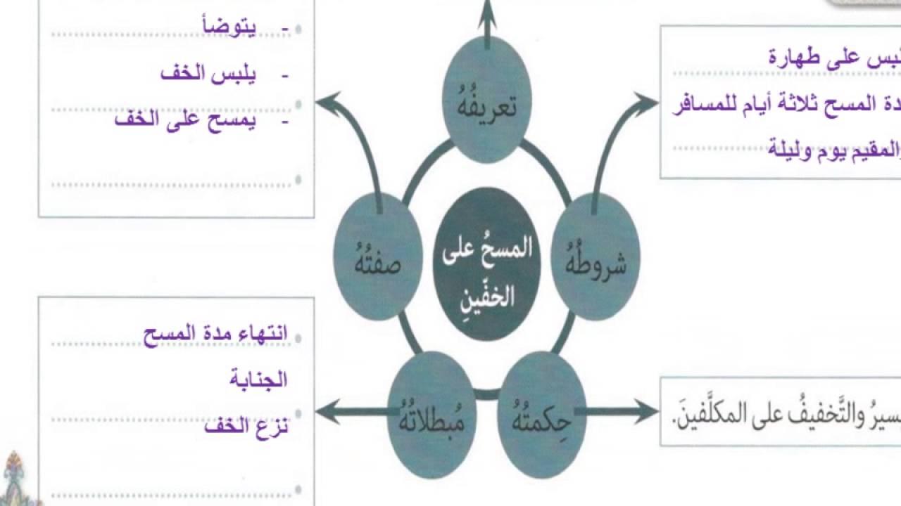 كتاب بشارة الاسلام
