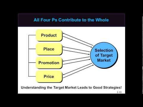 """strategic marketing of goldilocks The goldilocks principle: how agencies can get in """"goldilocks and the we are headed to a future where everyone receives personalized marketing messages."""