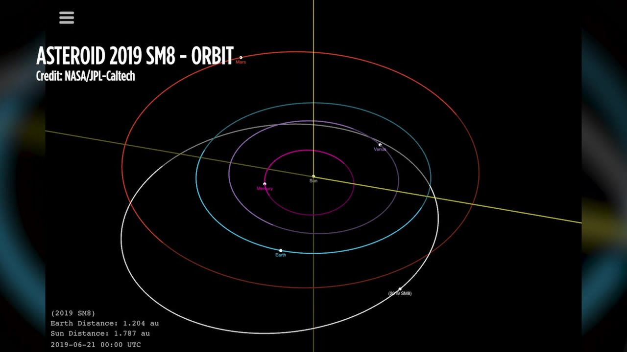 Stadium-sized asteroid will swing 'close' by Earth on Saturday ...