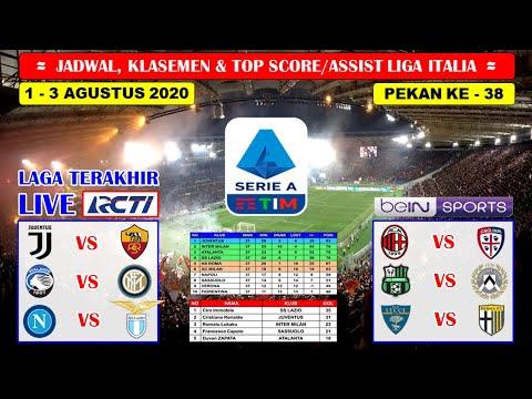 Hasil Liga Italia Tadi Malam Pekan Ke 31 ~ Atalanta VS Sampdoria Liga Italia Serie A 2020 from YouTube · Duration:  3 minutes 15 seconds