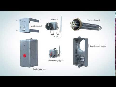 Toppen Vad innehåller en elpatron? RELEK Produktion AB visar. - YouTube LZ-12