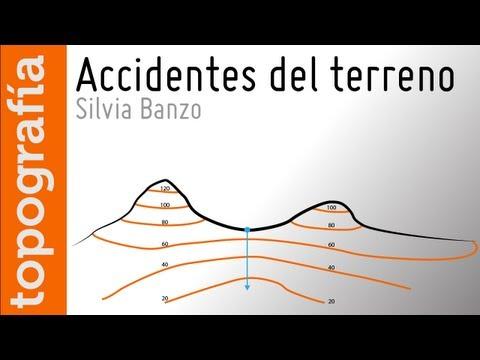Clase: Accidentes del terreno