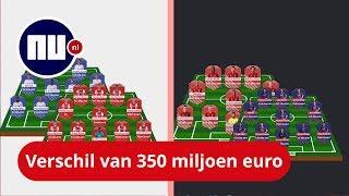 Ajax een schijntje, Liverpool erg duur: Dit kostten de halve finalisten Champions League