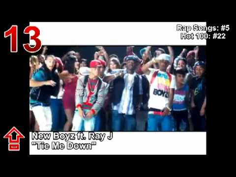 (#25-1) Billboard's Top 50 Rap Songs of 2010