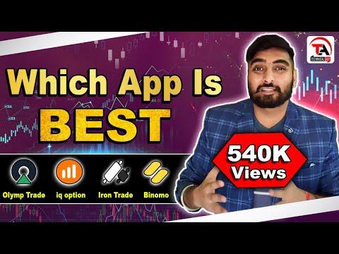 भारत की 4 बेहतरीन ट्रेडिंग मोबाइल एप्स, Best Mobile Trading Apps In India - 2019 (in Hindi)