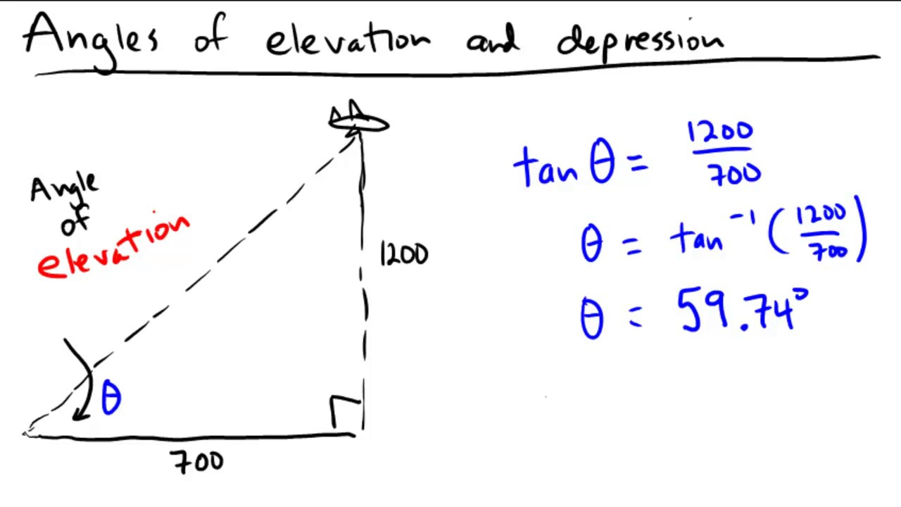 Angles Of Elevation And Depression In Word Problems Youtube