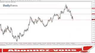 EUR USD Technical Analysis 3 July 2015