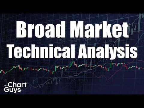 s&p500-spy-iwm-qqq-xlf-xbi-xlv-vix-oil-natgas-technical-analysis-chart-6/10/2019-by-chartguys.com