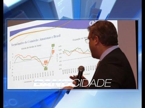 Cresce confiança de empresários amazonenses no mercado, diz pesquisa