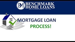How the Mortgage Loan Process Works | Signed Purchase Contract