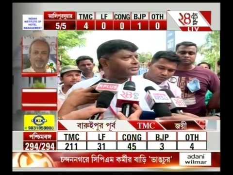Bengal Polls: Trinamool Congress retain power with a two-third majority