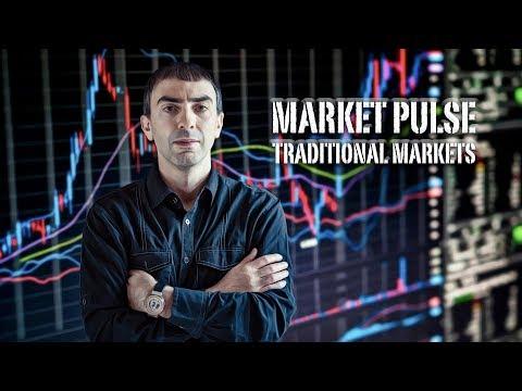 Tone's MA #87 - Bitcoin Short Term Pullback