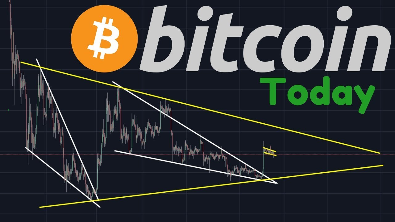 Bitcoin Bull Flag Or Bart Move? | Bitcoin BEARISH CROSS On The Daily