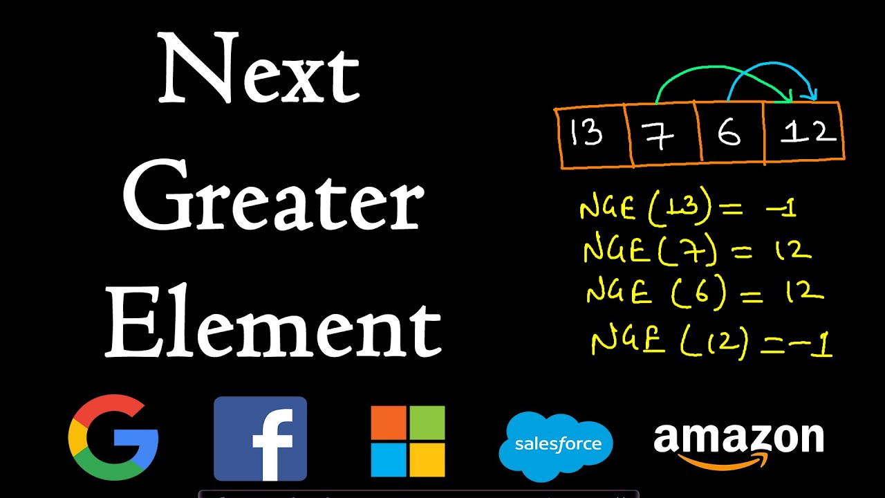 Next greater element in an array - YouTube