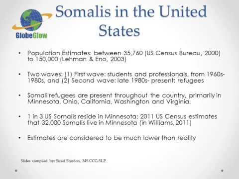 Asthma in the Somali Population
