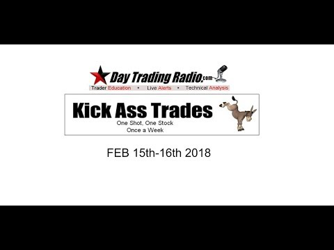 Trading Best Bets for Thursday and Friday  Feb 15th-16th, Plus where the market goes from here.