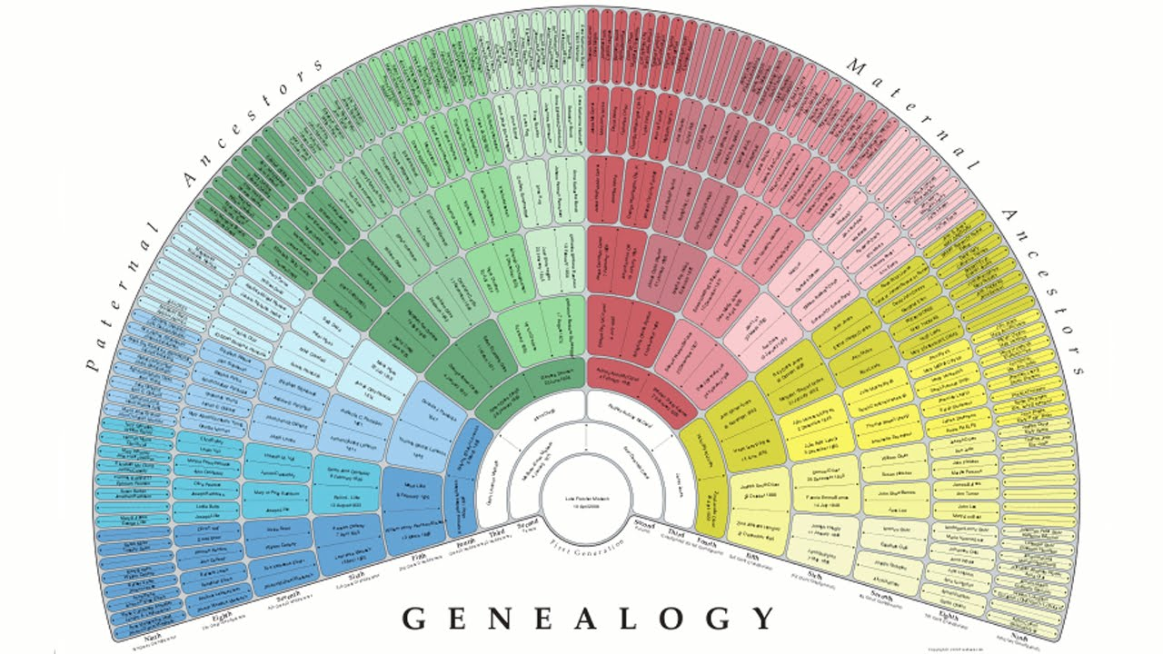 create a free genealogy fan chart with treeseek com