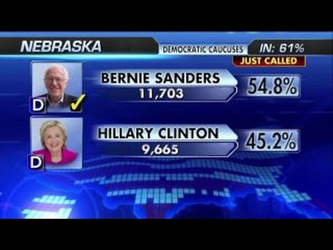 Bernie Sanders wins Nebraska caucuses