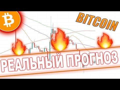 Криптовалюта Биткоин (BITCOIN) Реальный ПРОГНОЗ Зима 2019!