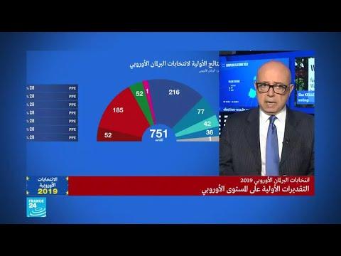 مؤشرات أولى عن الانتخابات الأوروبية في البرلمان الأوروبي  - نشر قبل 2 ساعة