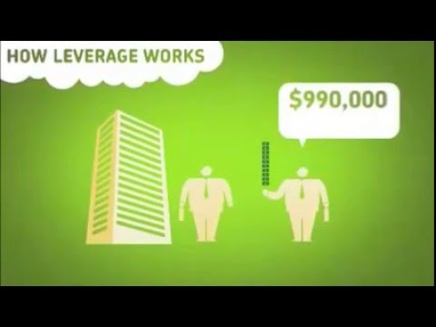 What is Leverage? (High Leverage - High Risk)