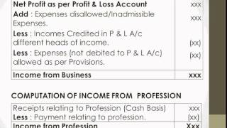 Profits and Gains from Business and Profession by freetaxedu.com