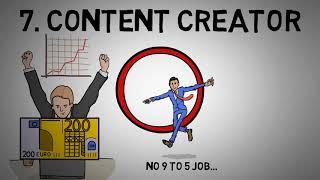 20 Бизнес идей для инвестиций
