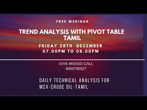 MCX CRUDE OIL TRADING TECHNICAL ANALYSIS DEC 28 2018 TAMIL CHENNAI TAMIL NADU INDIA