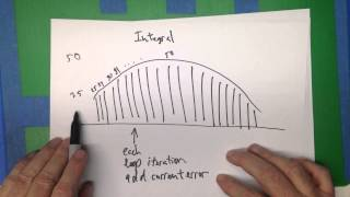 East Bay Guide to PID Loops, Part 2: The math and the coding